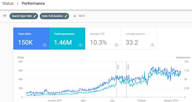 google search console - data
